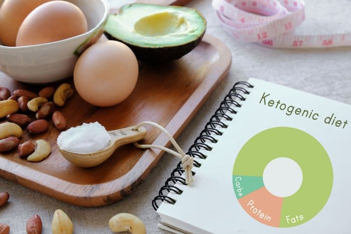 Кето диета меню на неделю для женщин, кетоновая диета отзывы и результаты — Все диеты